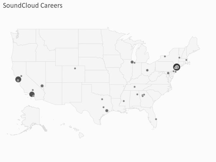 SoundCloud Careers