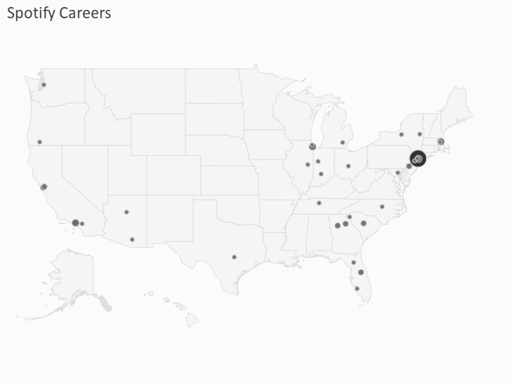 Spotify Careers