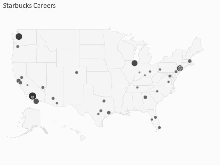 Starbucks Careers