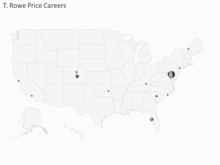 T. Rowe Price Careers