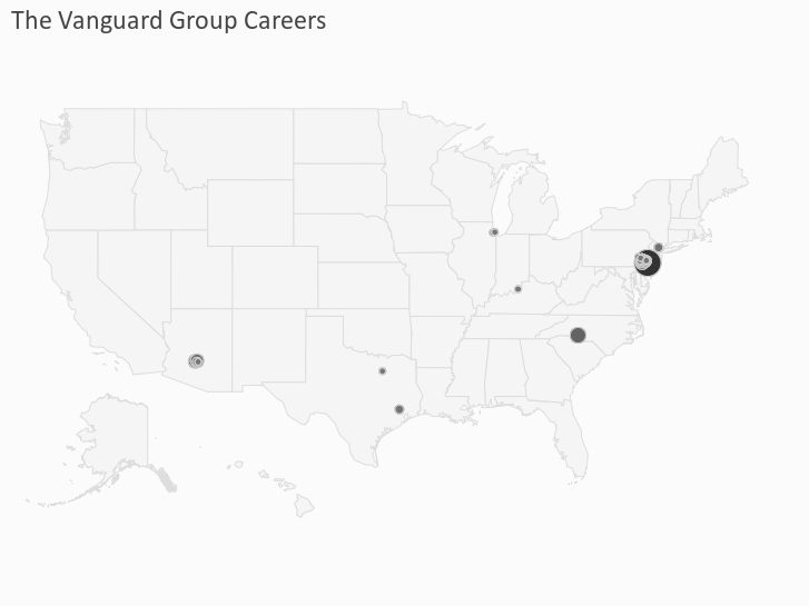 The Vanguard Group Careers