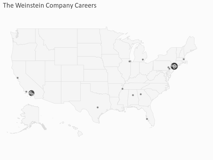 The Weinstein Company Careers