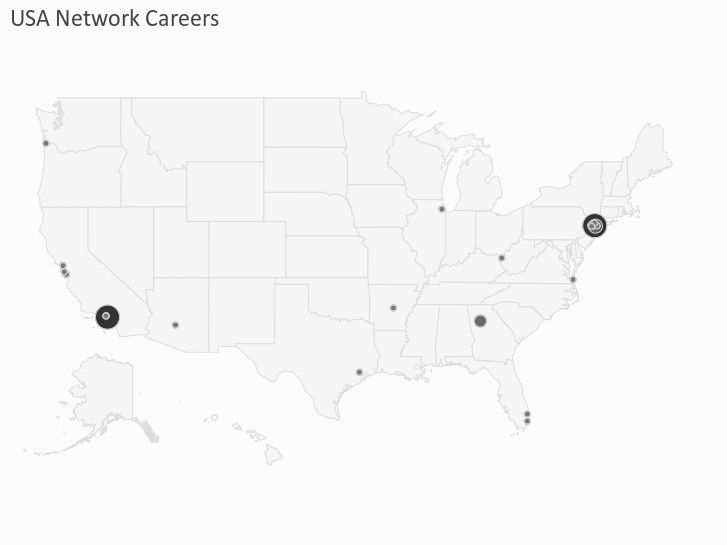 USA Network Careers