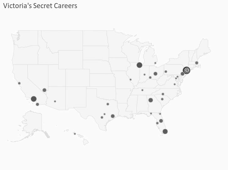 Victoria's Secret Careers