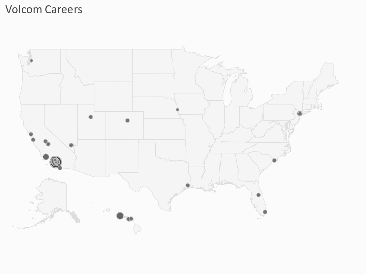 Volcom Careers