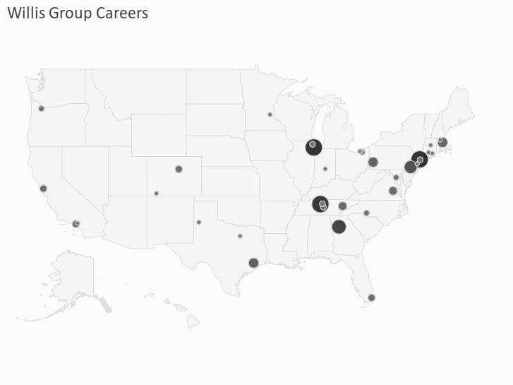 Willis Group Careers