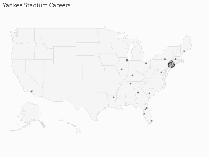 Yankee Stadium Careers