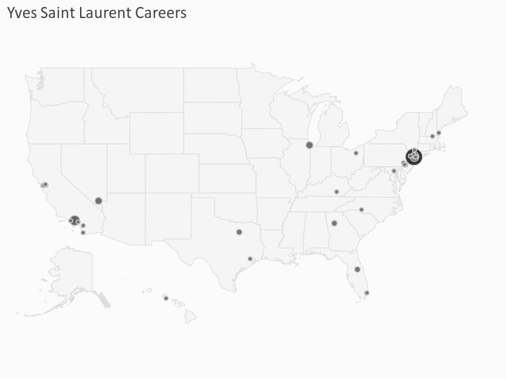 Yves Saint Laurent Careers
